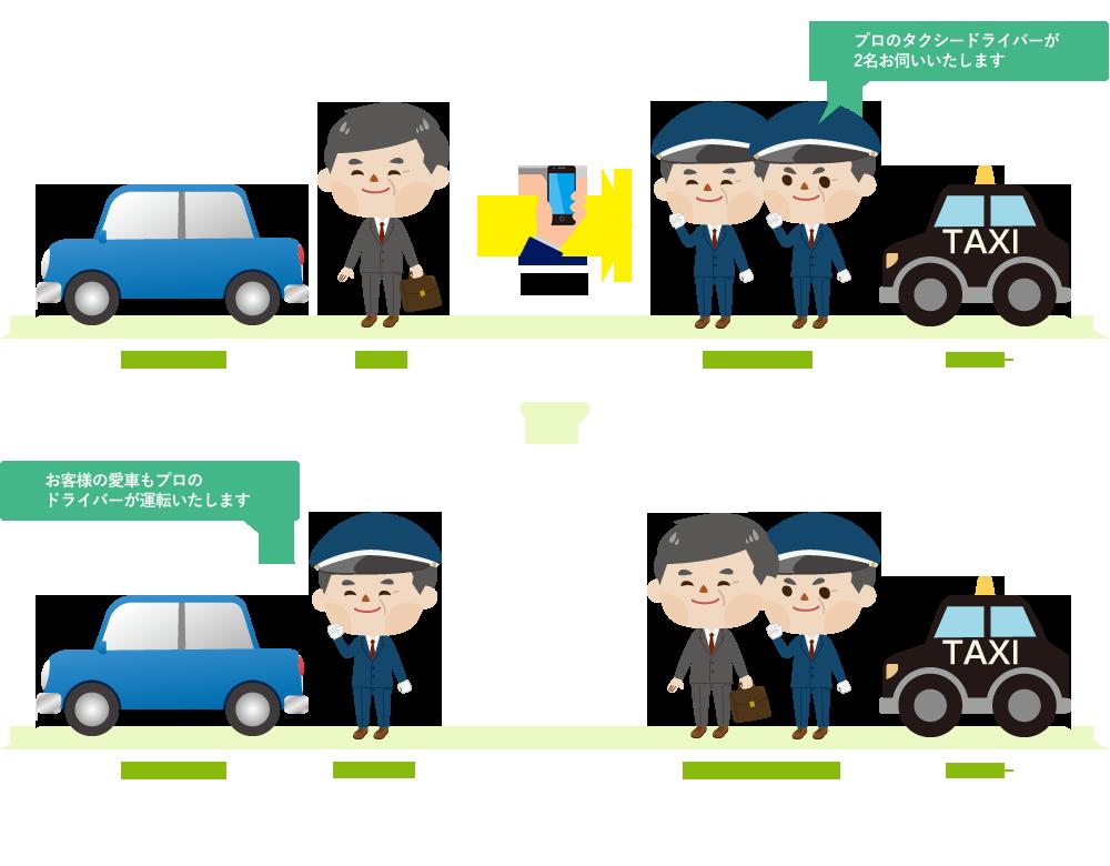 タクシー会社の代行運転サービス